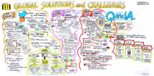 Session 3: Global Solutions and Challenges
